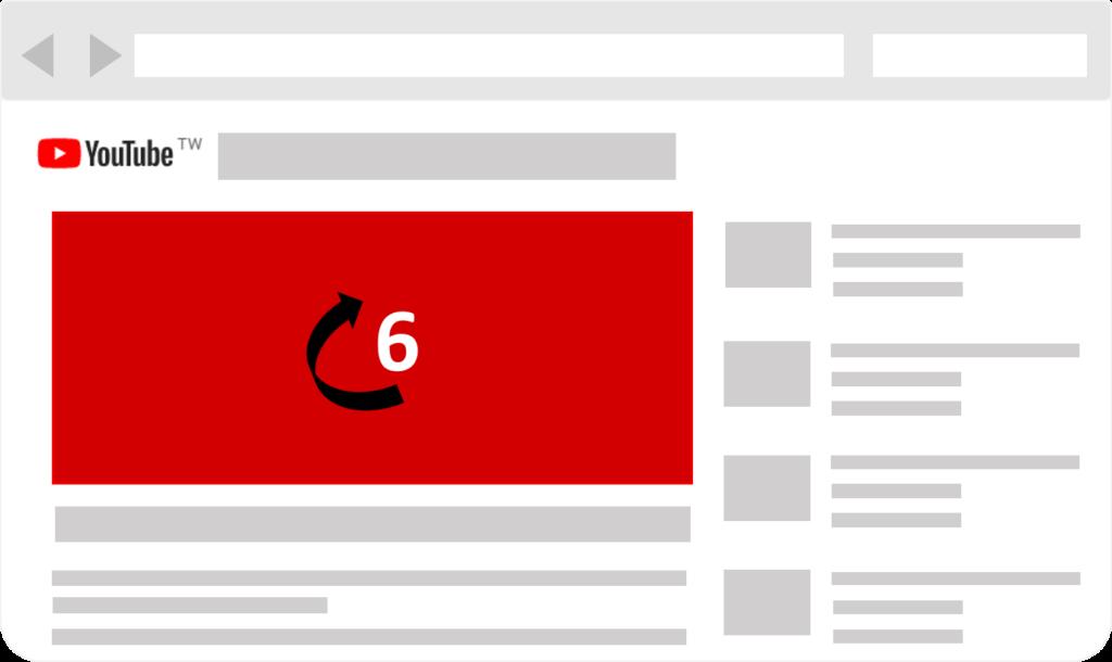 YouTube Bumper Ads影片前串場廣告 (6秒不可略)